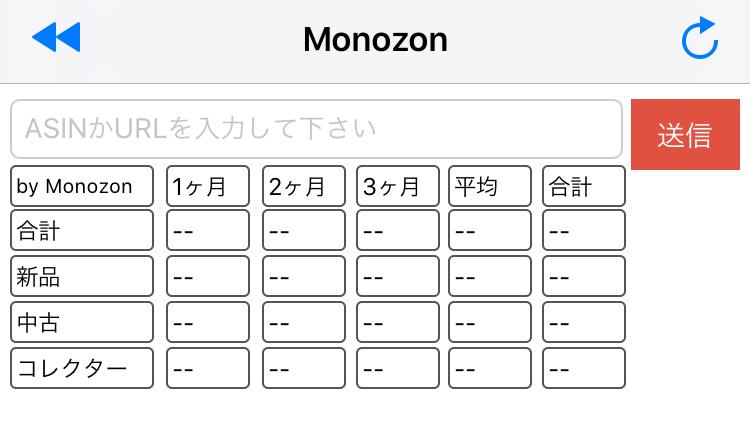 モノゾン検索方法